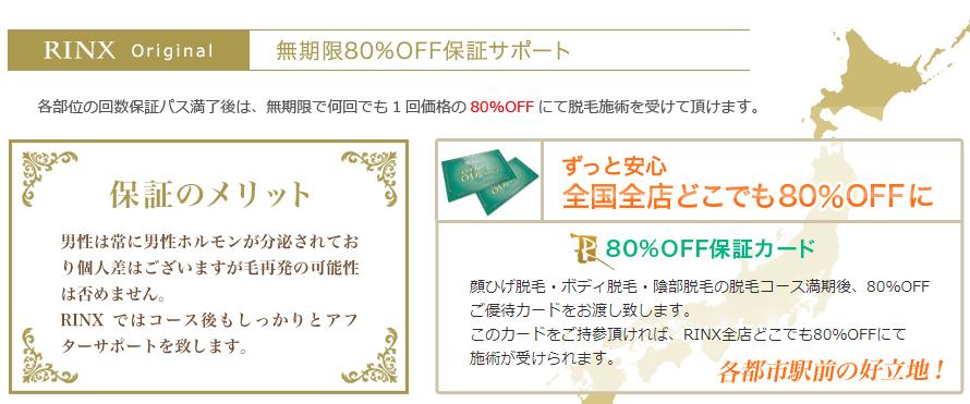 リンクスの80%OFF保証カードの説明