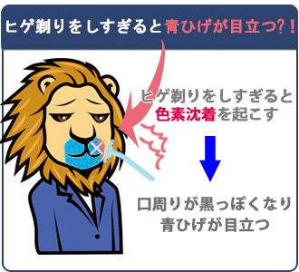 ヒゲを逆剃りしすぎると、青髭が目立つ原因に