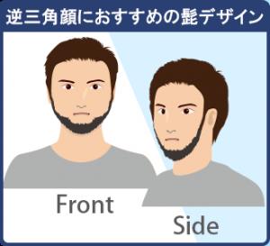 逆三角顔に似合うおすすめの髭でデザイン