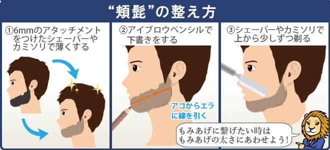 頬髭は6mmのアタッチメントを付けたシェーバーやカミソリで薄くする。アイブロウペンシルで下書きをして、シェーバーやカミソリで上から少しずつ剃る。