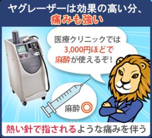 医療クリニックでは、3,000円ほどで痛みを抑える麻酔が使用できる