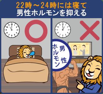 22時から24時までには就寝して男性ホルモンの生成を抑える