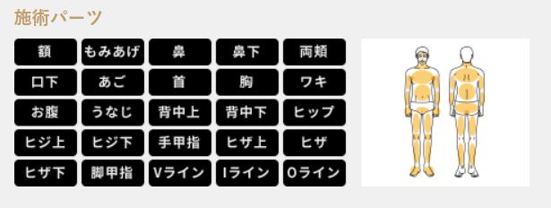 【メンズキレイモ】全身25箇所パックプラン 対応部位