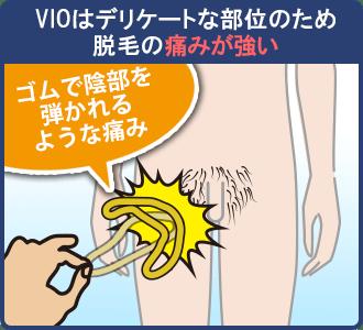 VIOはデリケートな部位のため脱毛の痛みが強い