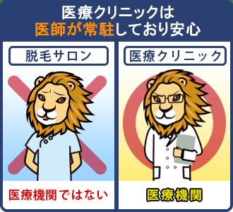 医療クリニックは医師が常駐しており安全に鼻毛脱毛できる