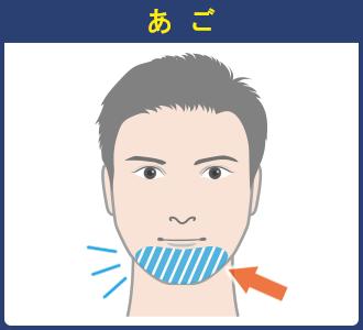 【髭:部位ごとの施術範囲】あご